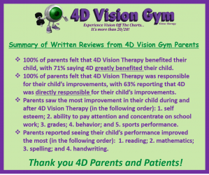 Summary of 4D Parents Reviews